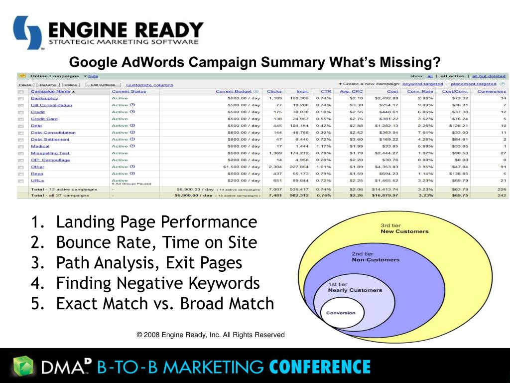 Google AdWords Campaign Summary What's Missing?