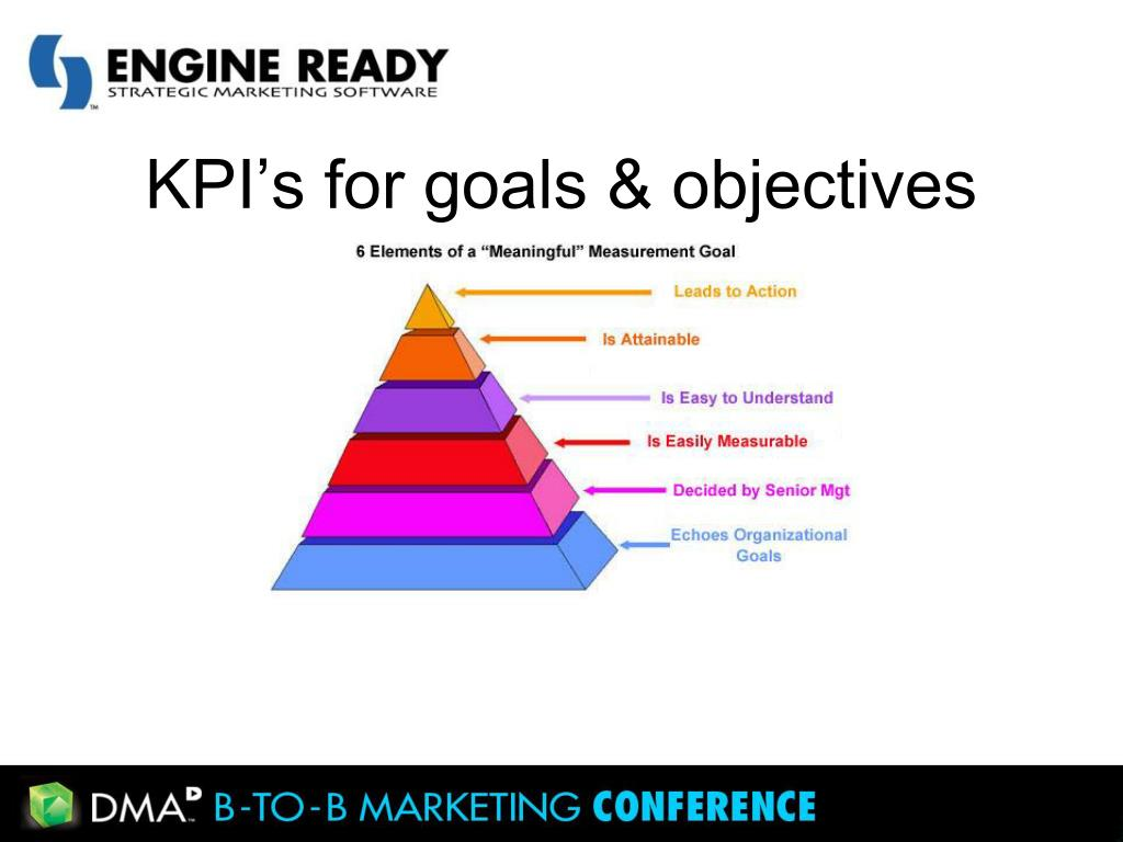KPI's for goals & objectives