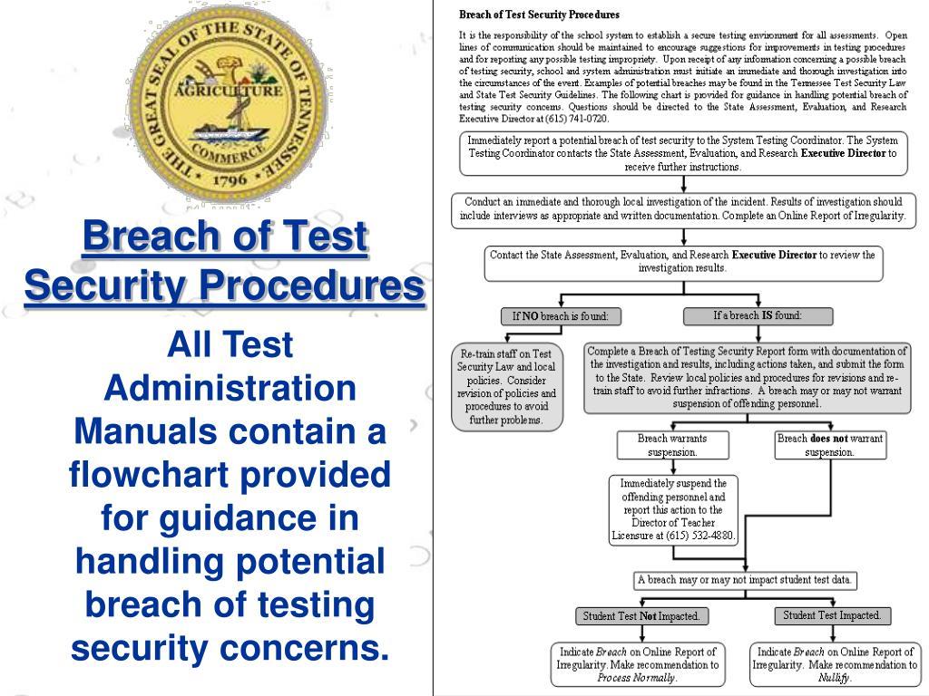 Breach of Test Security Procedures