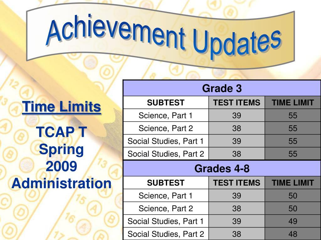 Achievement Updates