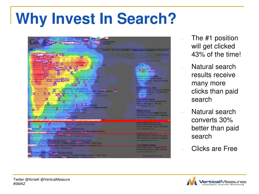 Why Invest In Search?