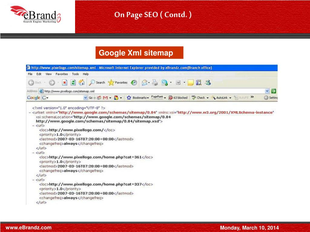 On Page SEO ( Contd. )