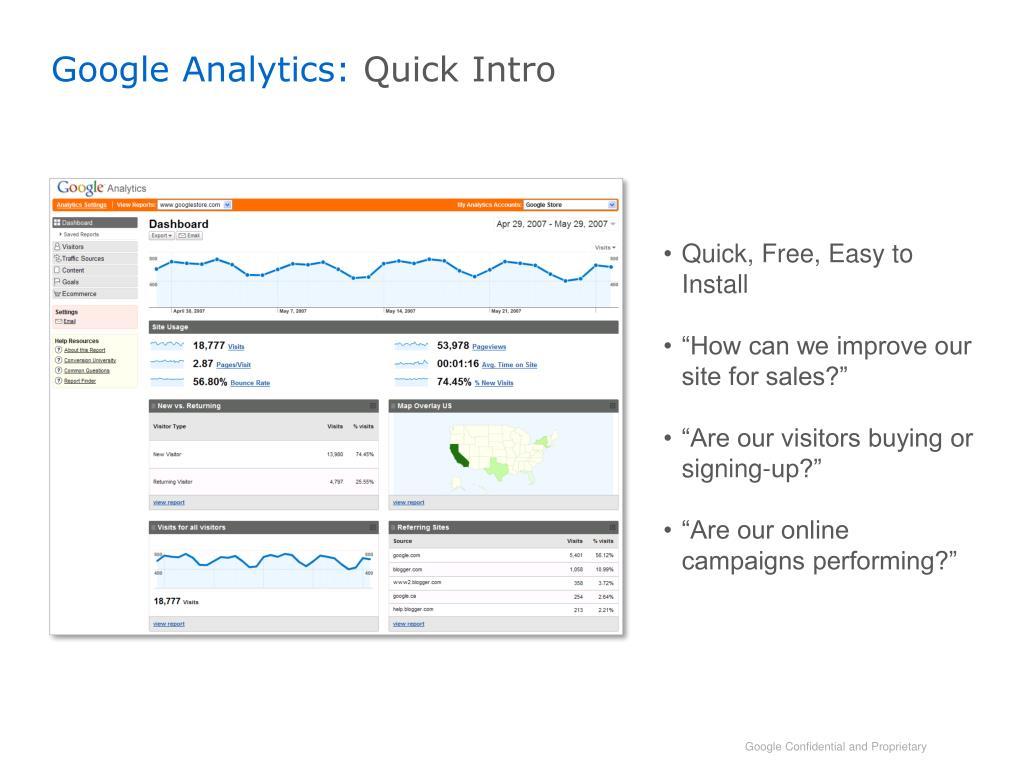 Google Analytics: