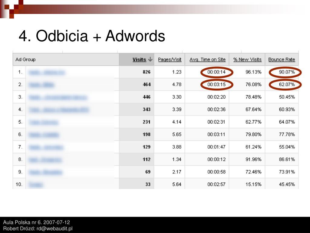 4. Odbicia + Adwords