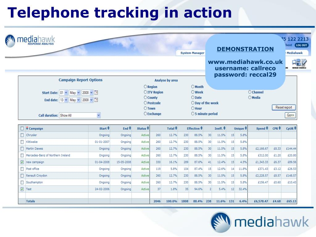 Telephone tracking in action