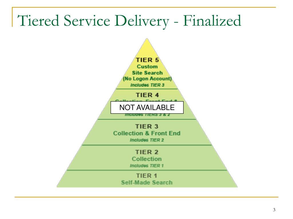 Tiered Service Delivery - Finalized