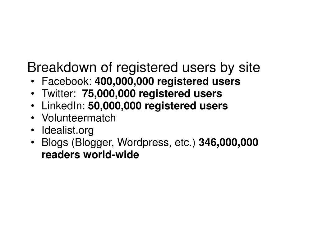 Breakdown of registered users by site