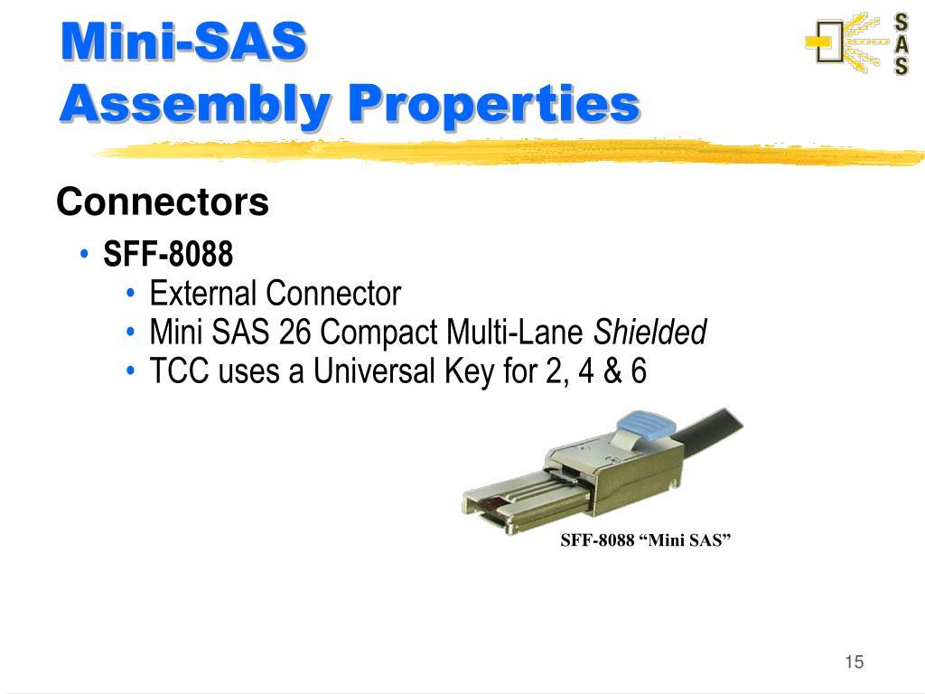 Mini-SAS