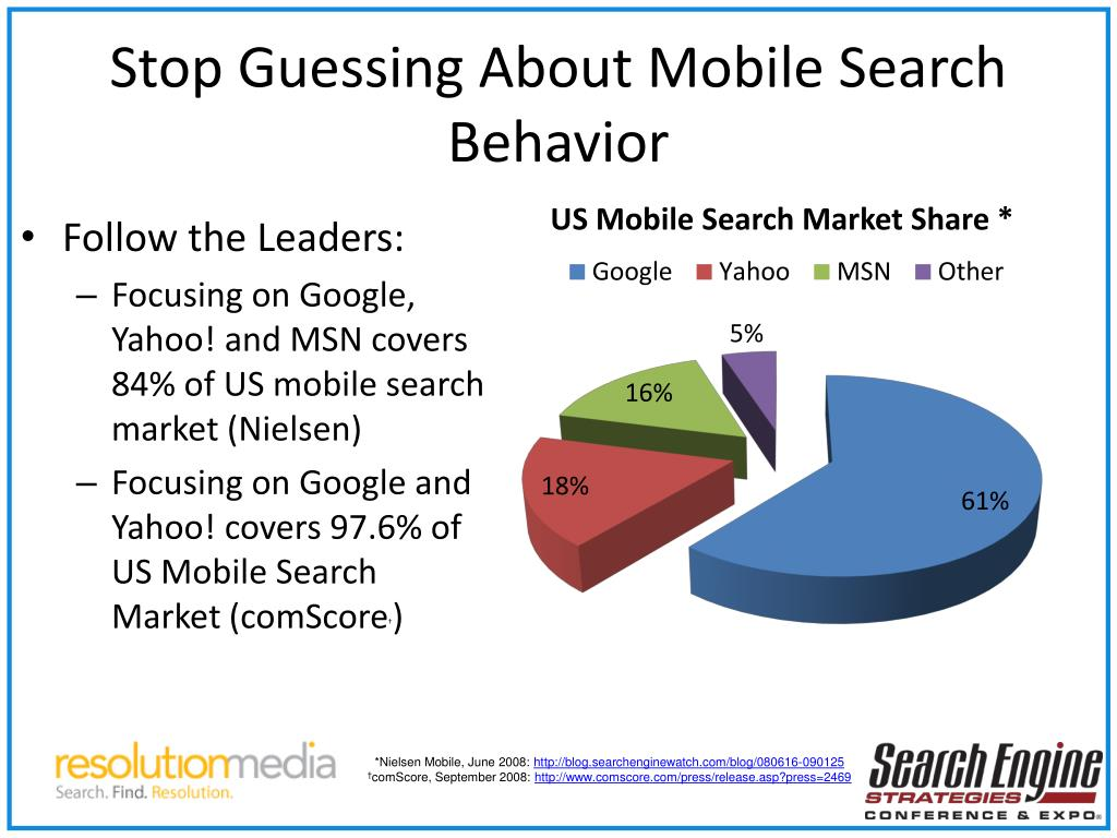 Stop Guessing About Mobile Search Behavior