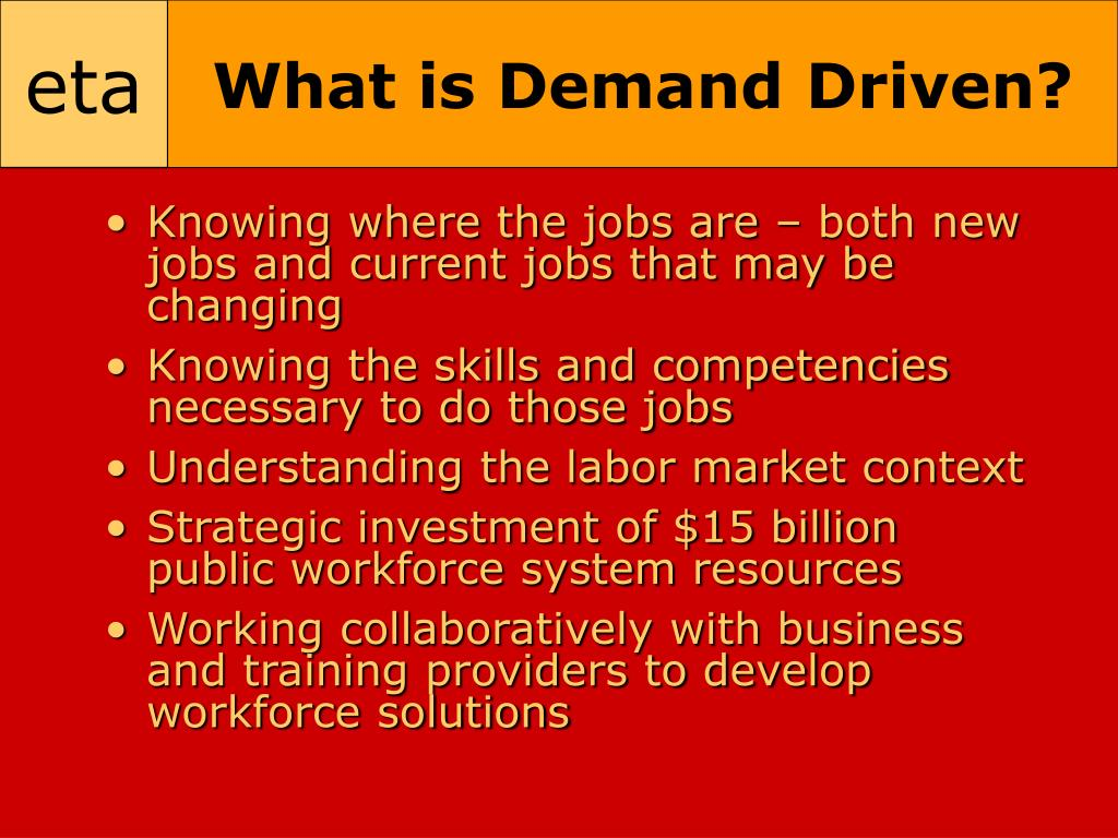 What is Demand Driven?