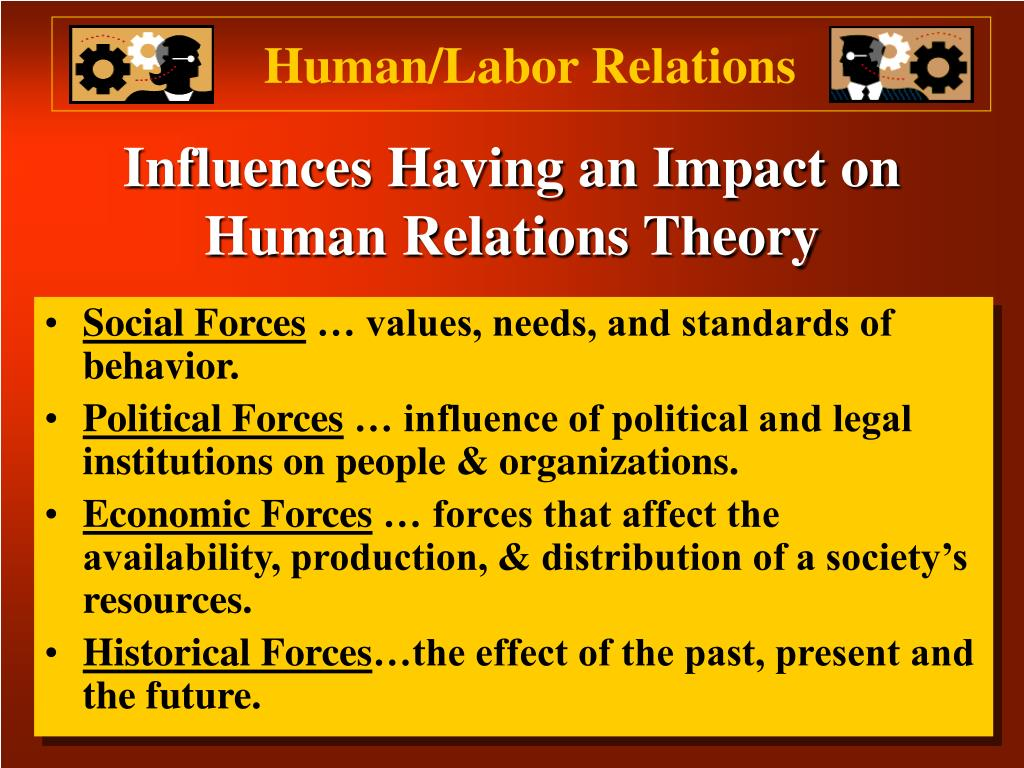 Human/Labor Relations