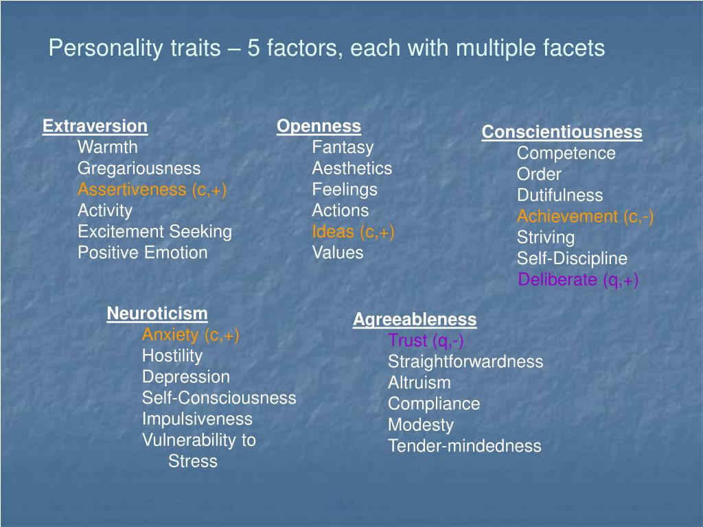 Personality traits – 5 factors, each with multiple facets