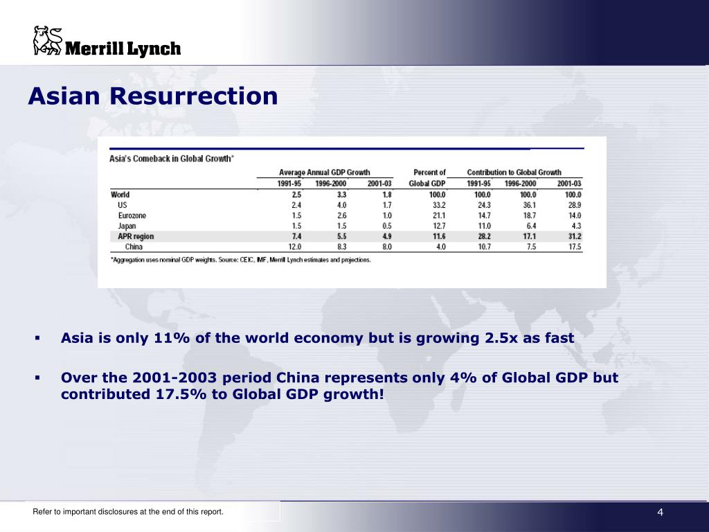 Asian Resurrection