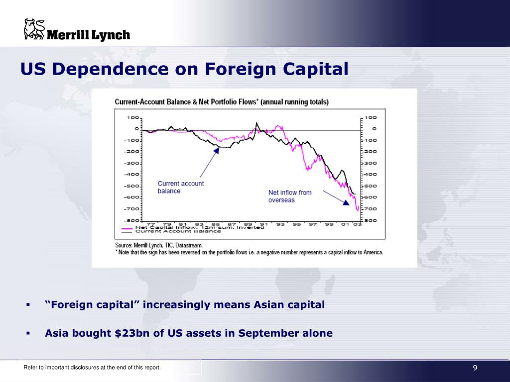 US Dependence on Foreign Capital