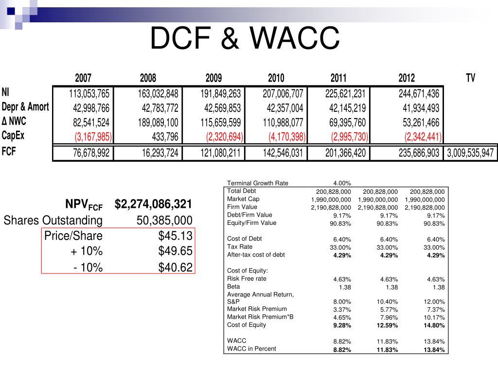 DCF & WACC
