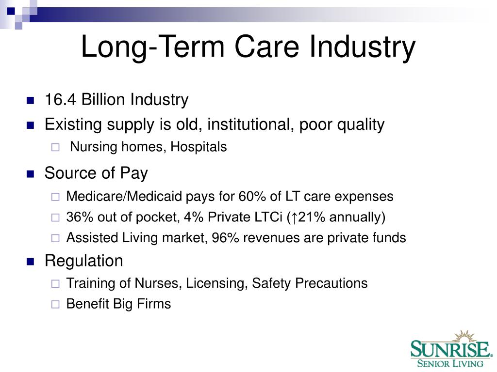 Long-Term Care Industry
