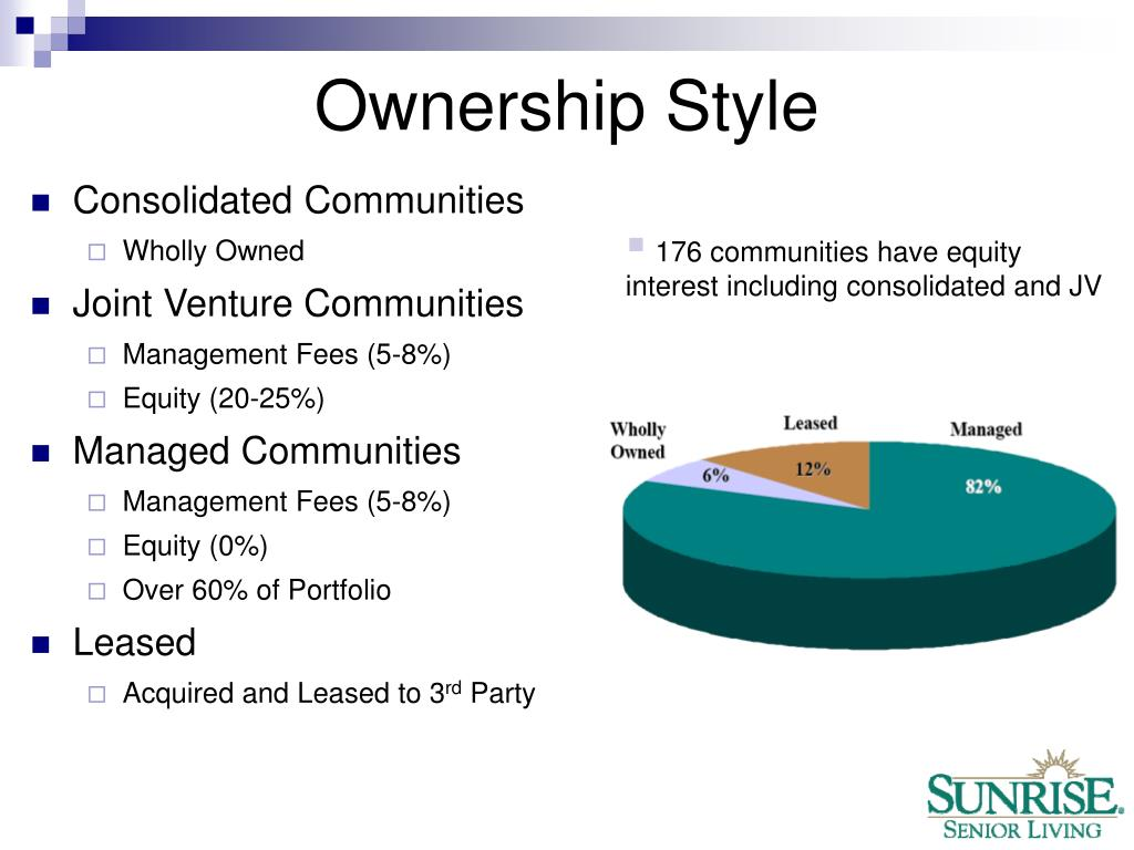 Ownership Style