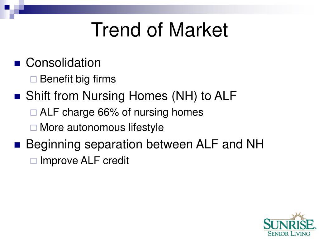 Trend of Market