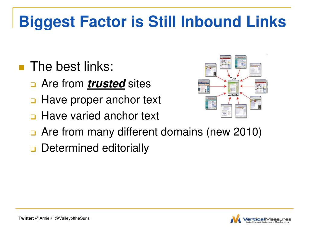 Biggest Factor is Still Inbound Links