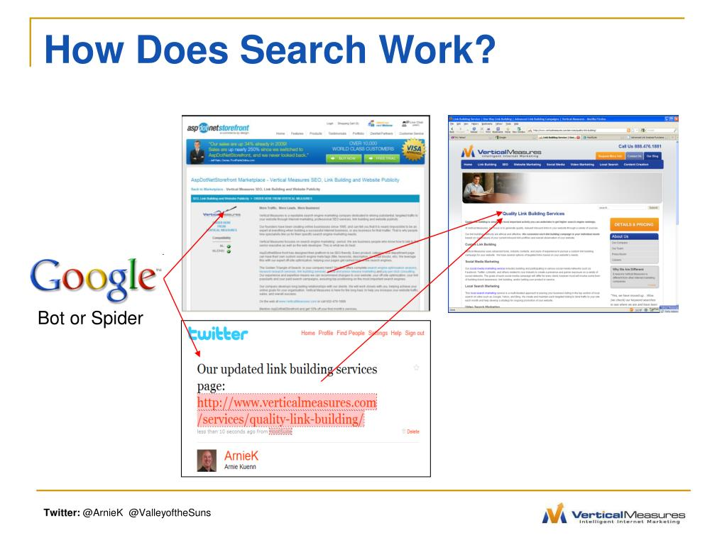 How Does Search Work?