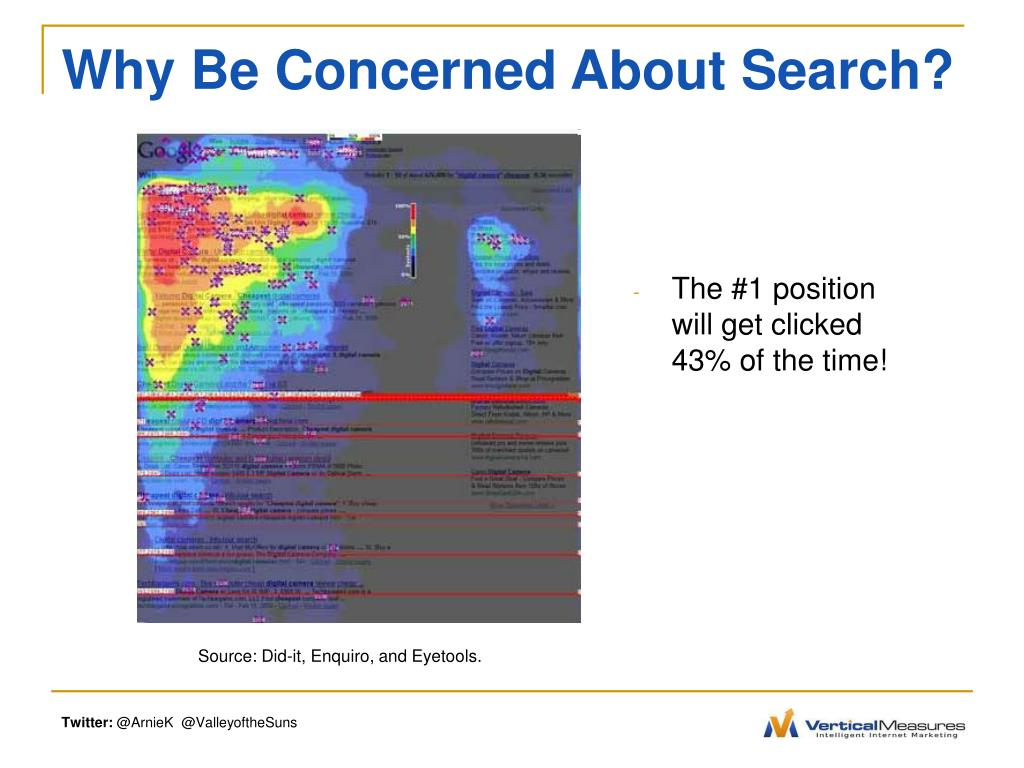 Why Be Concerned About Search?