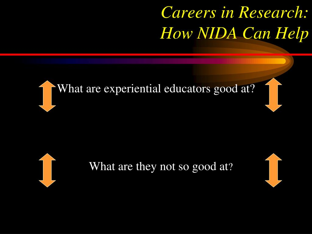 Careers in Research: