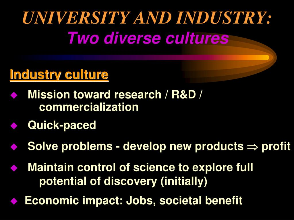 UNIVERSITY AND INDUSTRY: