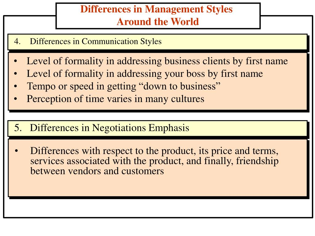 Level of formality in addressing business clients by first name