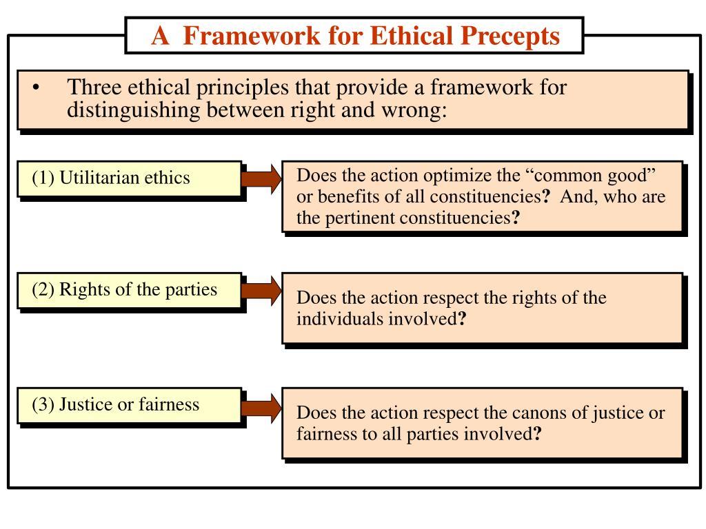 A  Framework for Ethical Precepts