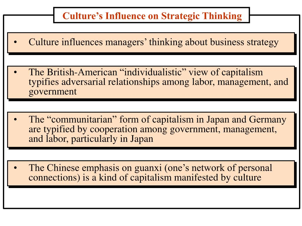 Culture's Influence on Strategic Thinking