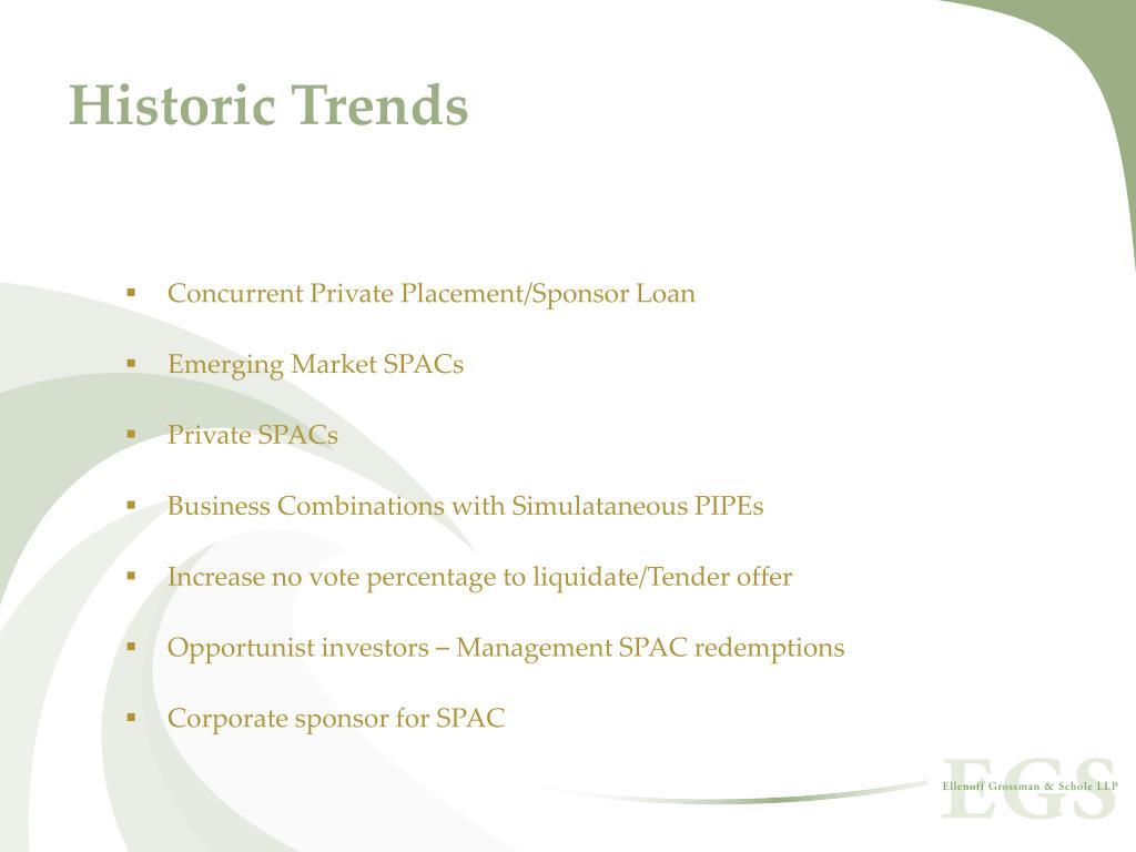 Historic Trends