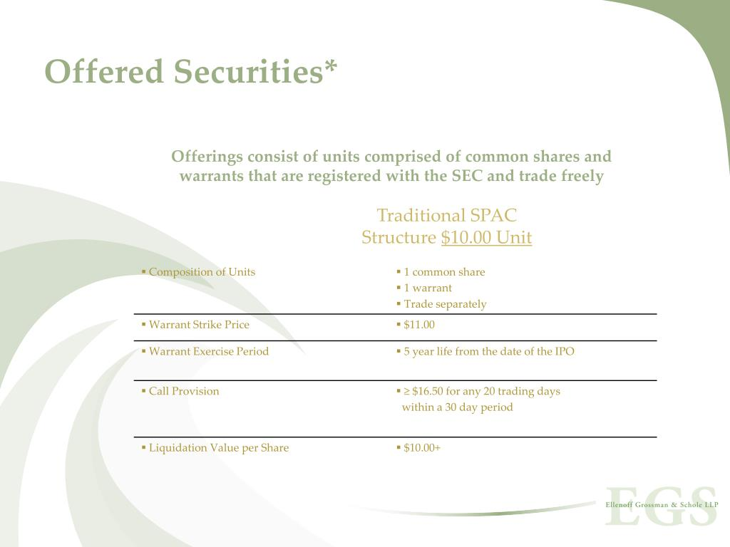 Offered Securities*