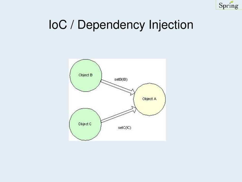 IoC / Dependency Injection