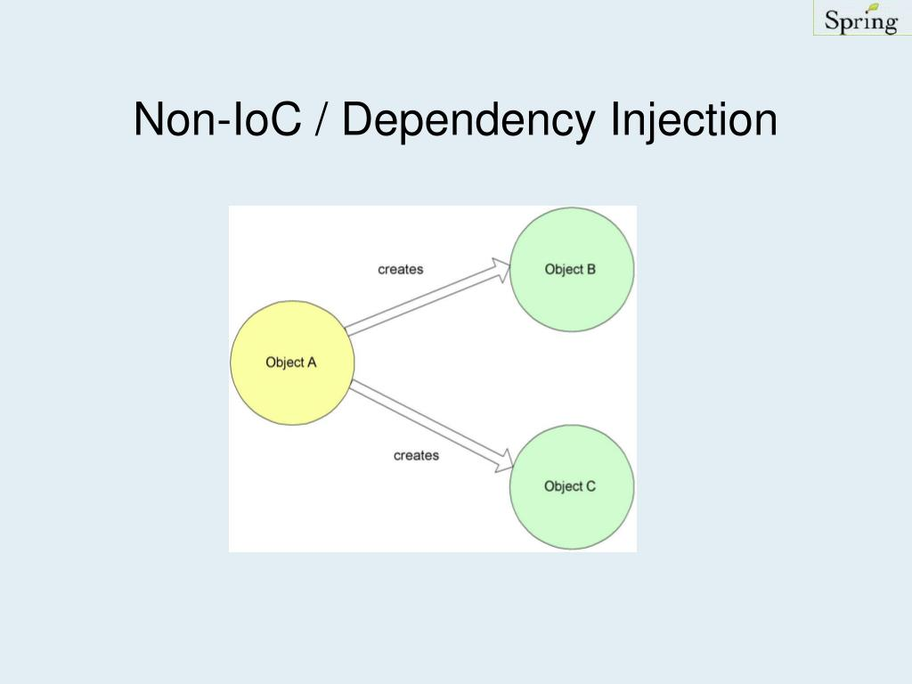 Non-IoC / Dependency Injection