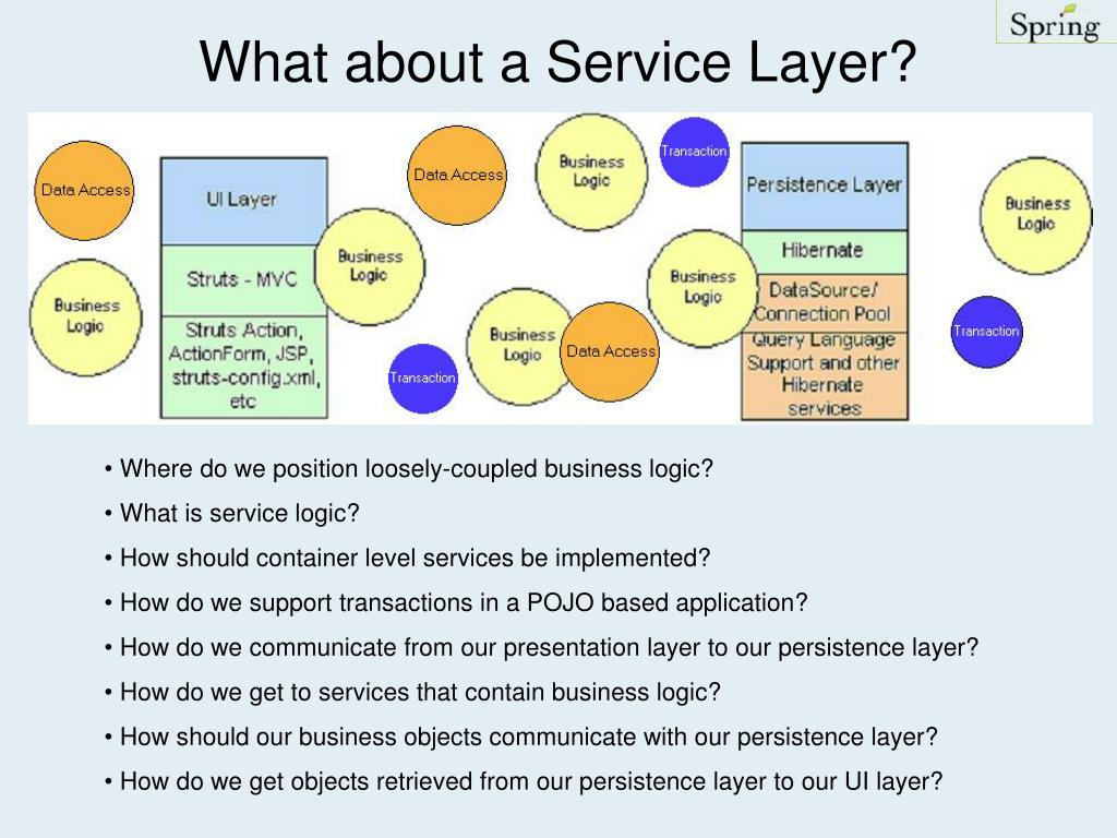 What about a Service Layer?