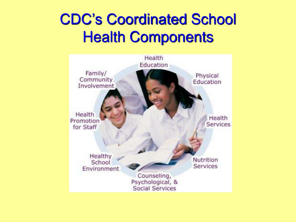 CDC's Coordinated
