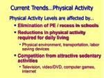 physical activity levels are affected by