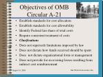 objectives of omb circular a 21