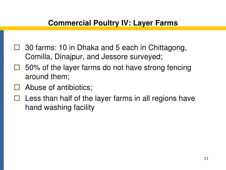 Commercial Poultry IV: Layer Farms