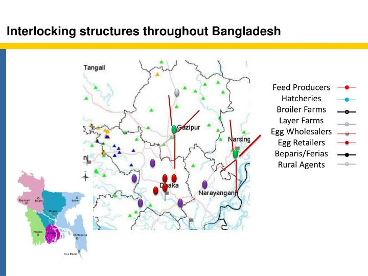 Interlocking structures throughout Bangladesh