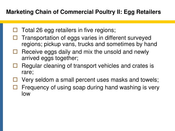 Marketing Chain of Commercial Poultry II: Egg Retailers
