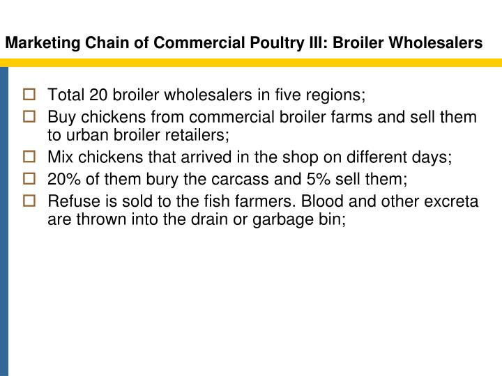Marketing Chain of Commercial Poultry III: Broiler Wholesalers
