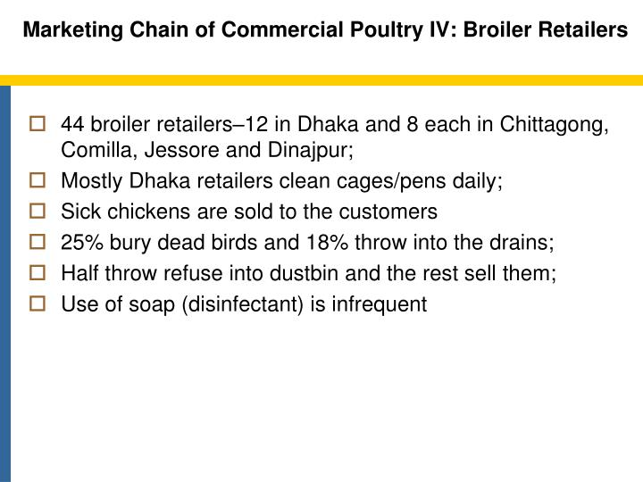 Marketing Chain of Commercial Poultry IV: Broiler Retailers