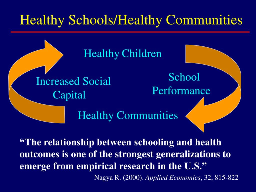Healthy Schools/Healthy Communities