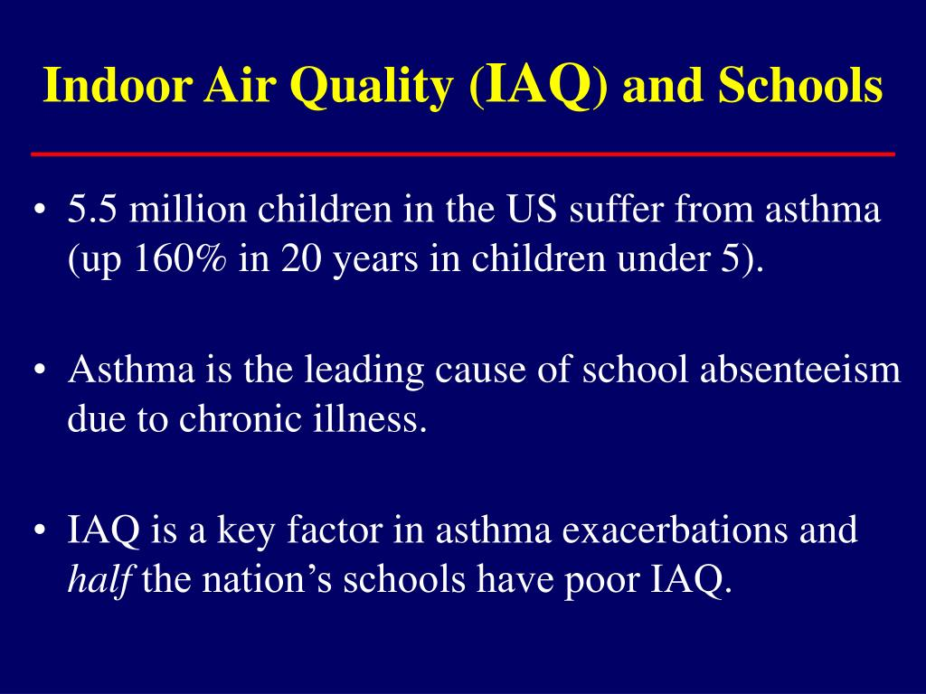 Indoor Air Quality (