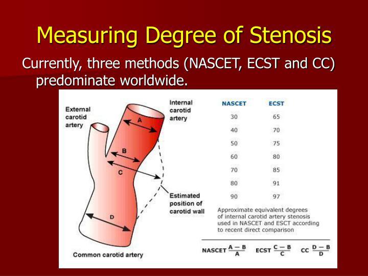 Measuring Degree of Stenosis
