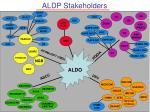 aldp stakeholders