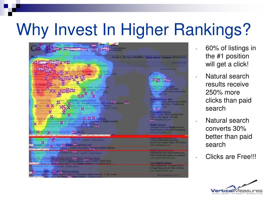 Why Invest In Higher Rankings?