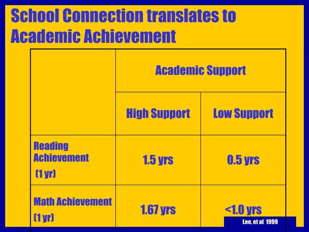 School Connection translates to Academic Achievement