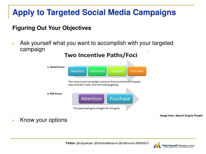 Apply to Targeted Social Media Campaigns